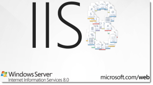 IIS Welcome page